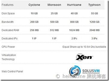 HostMist 德国VPS 256M XEN/OpenVZ 3.5美金每月