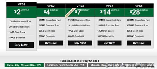 sshVM – 季付6美元 四大机房 OpenVZ 128M 10GB 150GB