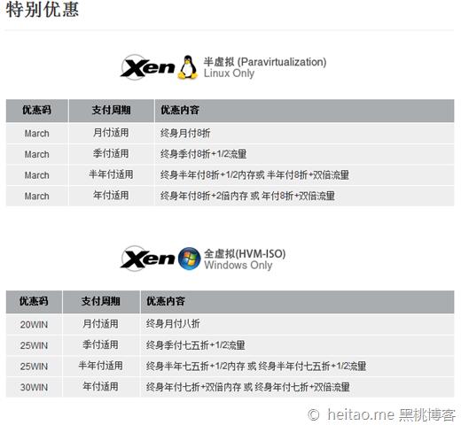 VPSYOU – 2012年03月 终生8折优惠